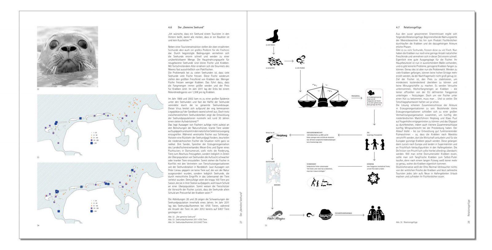 Beispielseite zur Publikation zum Thema Fischerei in Dornum