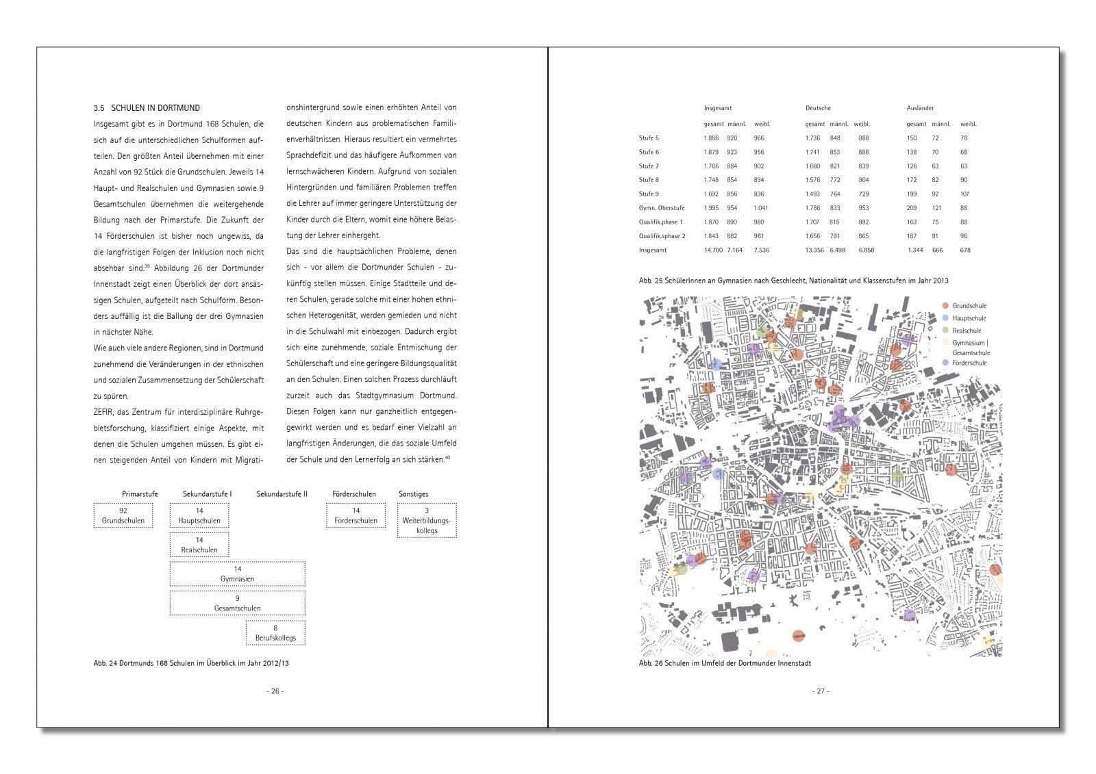 Publikation Beispielseite Master-Thesis zum Stadtgymnasium in Dortmund